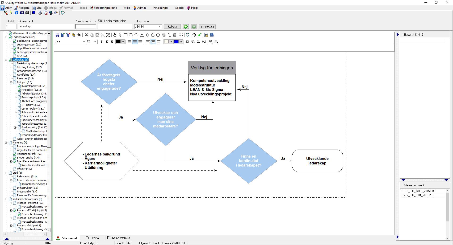 Exempel på processschema i Quality Works